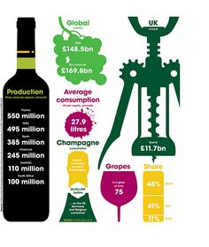 UK wine consumer/market
