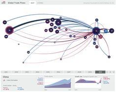 Moritz is my favorite --- fantastic node / flow diagrams --- http://moritz.stefaner.eu/projects/global-trade-flows/