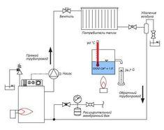 Принципиальная схема монтажа отопления Plumbing, Floor Plans, Diagram