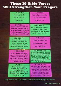 Top 10 Bible Verses to Strengthen Your Prayers - prayer coach