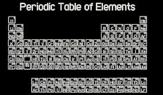 Periodic Table of Elements Machine Embroidery design by SproutEmbroidery, $24.99 Unique Embroidery Ideas