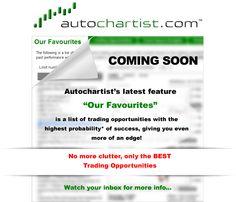 Autochartist's CRÈME DE LA CRÈME sneak preview… Creme, Success, Good Things