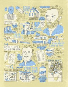James Gulliver Hancock-Van Gogh-famous artists and writers detritus
