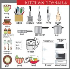 on My English Teacher. Vocabulary list of kitchen utensils. Good for newcomers and low English proficiency ELLs.My English Teacher. Vocabulary list of kitchen utensils. Good for newcomers and low English proficiency ELLs. English Course, English Fun, English Tips, Learn English Words, English Study, English Lessons, Vocabulary List, English Vocabulary Words, English Grammar