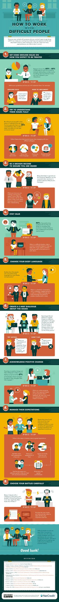 9 Ways to Work With Difficult People (Infographic)
