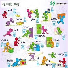 common chinese verb