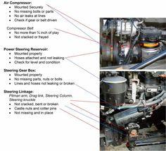 9 Best Cdl Images Bus Engine School Buses Diagram