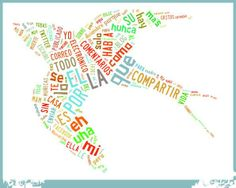 Nube de tags nacida de un blog dedicado a la Escritura Creativa que gestiono con mis alumnos: http://rosariocurielescrivivir.blogspot.com.es/