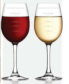 Measuring wine glasses
