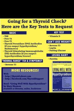 Ask your doctor/Endocrinologist for these tests.  Don't assume that he/she has ordered them.  Be proactive.  To your vibrant health and happiness! www.metamorphosisbodymindspirit.com #Diettipsforthyroidproblems #Exerciseandyourthyroid