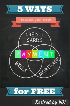 Need to monitor your credit? I compare 5 FREE methods for accuracy! http://www.retiredby40blog.com/2014/06/30/5-ways-to-check-your-credit-for-free/