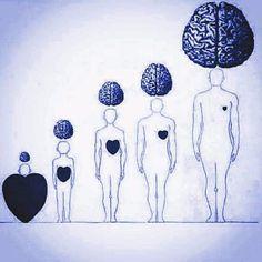 baktugulov: Heart | Сердце (at Хата с краю) - Mind Talk