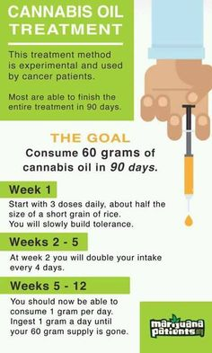 Cannabis Oil Treatment