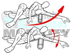 Foam Rolling the Latissimus Dorsi and Teres Major - Back and Shoulder Muscles Benefits: Increases the Range of Motion and Flexibility of the Shoulders as well as the Thoracic Spine. Improve efficiency and Movement Quality in Overhead Throwing Pulling and Pressing movements. Helps to correct Forward Head Posture Upper Cross Syndrome and Shoulder Impingement or pain. Promotes post-exercise soft tissue recovery and regeneration. Select Exercise RX: Hold and Release Apply pressure to sensitive…