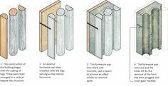 IAT - bruder klaus - construction sequence - 15.9.18