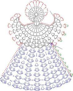 ZONA DE MANUALIDADES: Aplicación: Angel en crochet