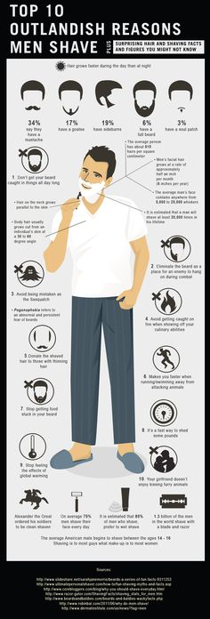 Infographic - Top 10 Outlandish Reasons Men Shave #infographic #menstyle #menswear #RMRS