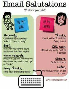 Common ways to sign-off your business English emails. Your boss will appreciate it. English Tips, English Fun, English Writing, English Study, English Lessons, Teaching English, Learn English, Spanish Lessons, Teaching Spanish