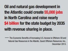 Developing Offshore resources off North Carolina's coast = more jobs, a boost to the local economy.