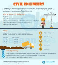 14 Best Civil Engineering Jobs images in 2018 | Civil