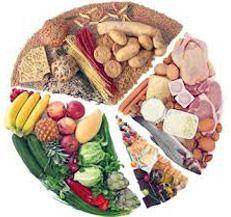 Dieta Mediterranea: Menu Semanal para Adelgazar Rapido
