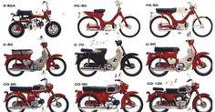Bijou Living | Blog: Vintage Honda Motorcycles