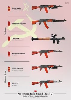 Weapons of the Soviet Motorized Rifle Squad by nothinguntried Military Weapons, Weapons Guns, Guns And Ammo, Battle Rifle, Military Equipment, Tactical Equipment, Fire Powers, Red Army, Assault Rifle