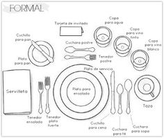 how to set a table diagram show an informal table. Black Bedroom Furniture Sets. Home Design Ideas