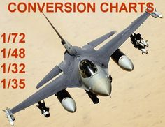 CONVERSION CHARTS 1/72-1/48-1/32-1/35 FREE SHIPPING TO EMAIL ! PDF FILES #ANY