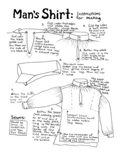 Sewing Clothes For Men Man's Shirt Instruction by ~Goldenspring on deviantART this is good for us but the collar needs to be tall enough to fold down over a neck stock. 18th Century Dress, 18th Century Costume, 18th Century Clothing, 18th Century Fashion, 17th Century, Historical Costume, Historical Clothing, Clothing Patterns, Sewing Patterns