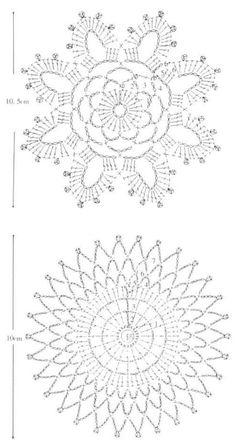 Dessous de verre ronds , ornés d'une fleur centrale diagram 5
