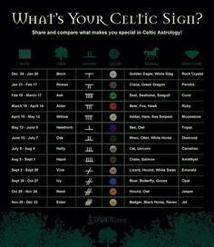 Celtic Astrology.
