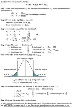 One of the most difficult topics for those learning how to use statistics is hypothesis testing. Research Skills, Research Methods, Study Skills, Physics Formulas, Physics And Mathematics, Statistics Notes, Statistics Help, Null Hypothesis, Math Vocabulary