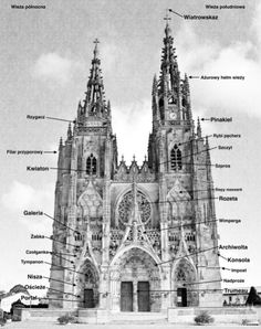Writing Inspiration, Art Lessons, Art History, Barcelona Cathedral, School, Building, Travel, Google, Architecture Sketches