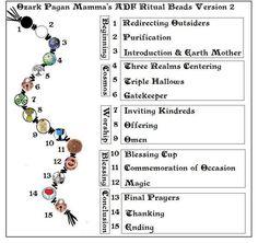 Ozark Pagan Mamma's ADF Ritual Beads Version 2