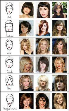 Coiffure selon forme visage femme