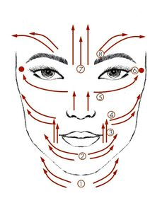 diagram showing a facial massage routine that you can easily do yourself  #Nutrición y #Salud YG > nutricionysaludyg.com