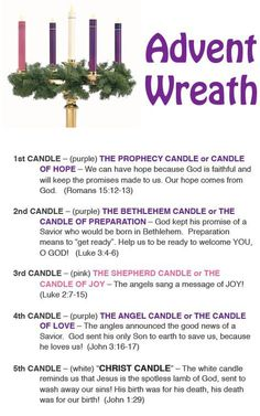 Traditional scriptures of Advent. Prophecy fulfilled.
