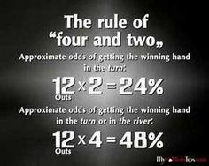Pot odds in Texas Holdem - YouTube