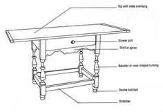 Furniture anatomy - describing different furniture parts of chairs, tables, bookcases, etc. will help greatly when working with furniture. Victorian Furniture, Antique Furniture, Painted Furniture, Furniture Styles, Furniture Projects, Furniture Design, Interior Design Tools, Diy Interior, Antique Restoration