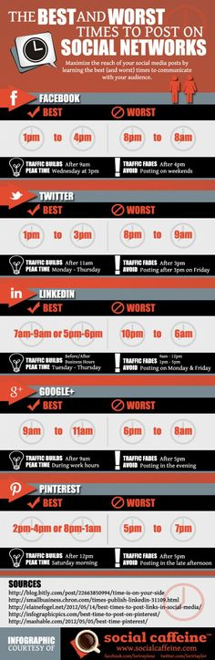 The best, and the worst times to post to the different #socialmedia platforms! This can be very helpful when establishing your #marketing campaign.