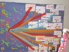 Αποτέλεσμα εικόνας για οι αποκριες στο νηπιαγωγειο Frame, Painting, Home Decor, Art, Picture Frame, Art Background, Decoration Home, Room Decor, Painting Art