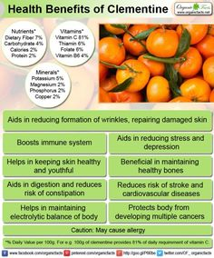 Clementines and Clementine Oil for stress relief + mood booster