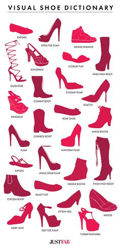 Visual Shoe Dictionary More Visual Glossaries (for Her): Backpacks / Bags / Bobby Pins / Bra Types / Hats / Belt knots / Coats / Collars / D...