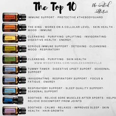 Essential collective - Too 10 Doterra essential oils