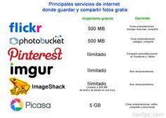 Servicios gratuitos en internet donde es posible subir, guardar, almacenar y compartir nuestras fotos.