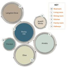 color swatches selected to use throughout house, tricky paint color questions