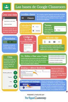 Las bases de Google Classroom | The Flipped Classroom