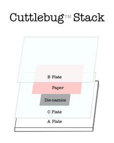 cuttlebug sandwich stack matrix