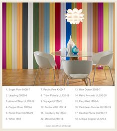 1000 Images About Colorful Rooms And Spaces On Pinterest